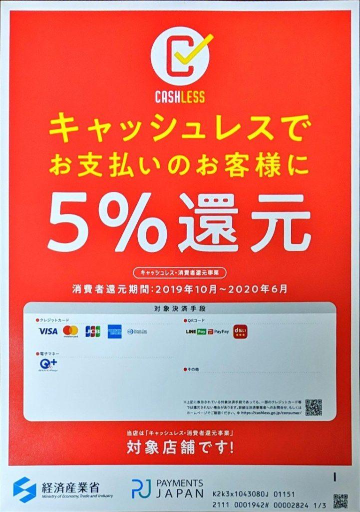 キャッシュレス消費者還元事業対象店舗 5%還元対象決済手段