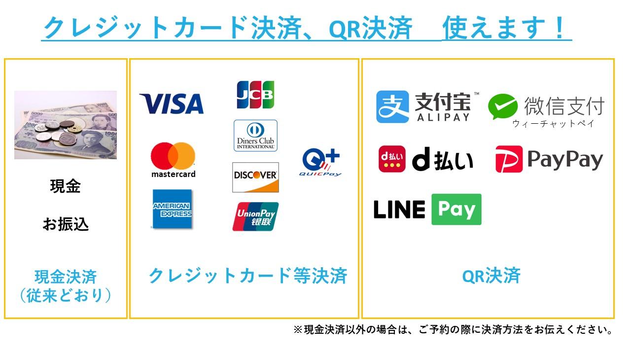 キャッシュレス決済対応一覧クレジットカード、QR決済